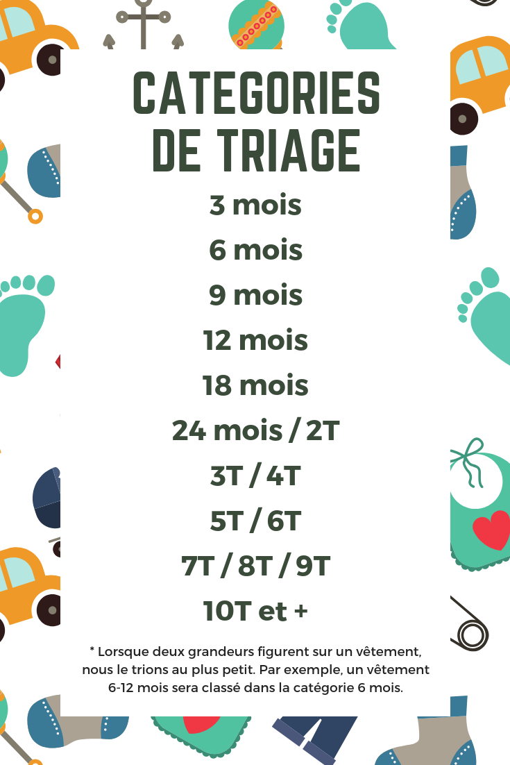 Categories de triage